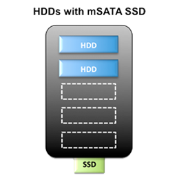 Drobo 5D and 5N HDDs with mSATA SSD